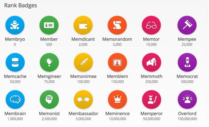 Memrise Badges