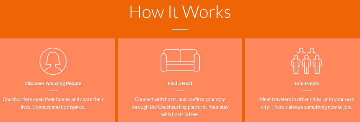 how does couchsurfing work